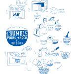 Recette Crumble Choco Poire